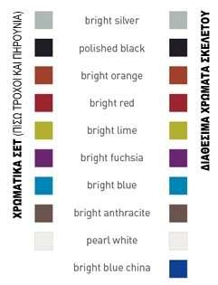 Χρωματολόγιο σκελετού – Χρωματικά Σετ