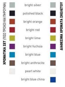 Χρωματολόγιο σκελετού - Χρωματικά Σετ