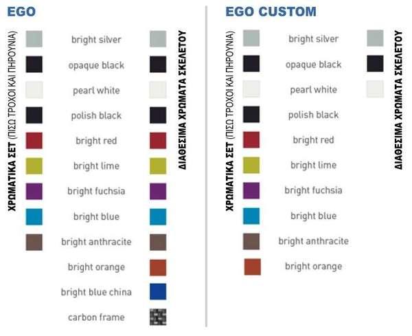 Ego - Ego custom, Χρωματολόγιο σκελετού - Χρωματικά Σετ