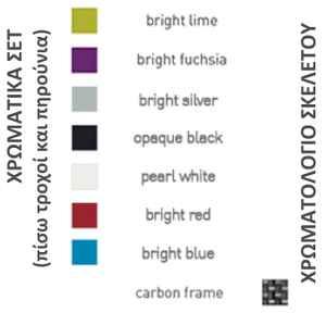 Duke - Χρωματολόγιο σκελετού - Χρωματικά Σετ